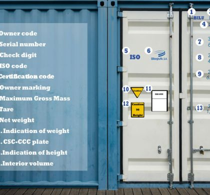Shipping container codes